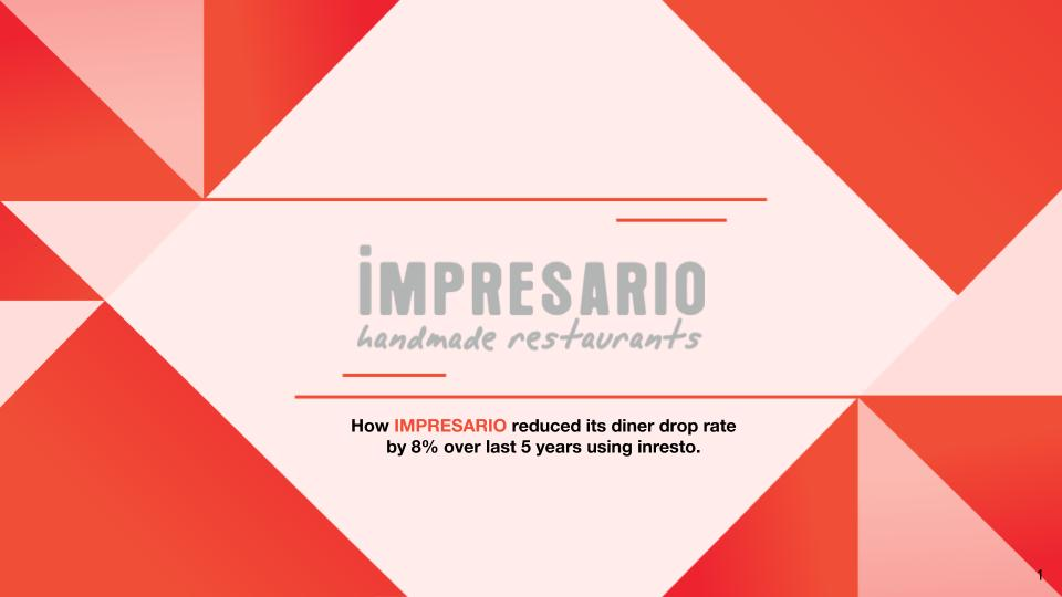 How 'Impresario' reduced its diner drop rate by 8% using inresto?